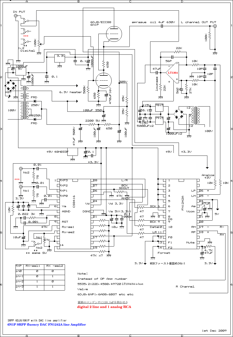 circuit diagram for parts of DAC