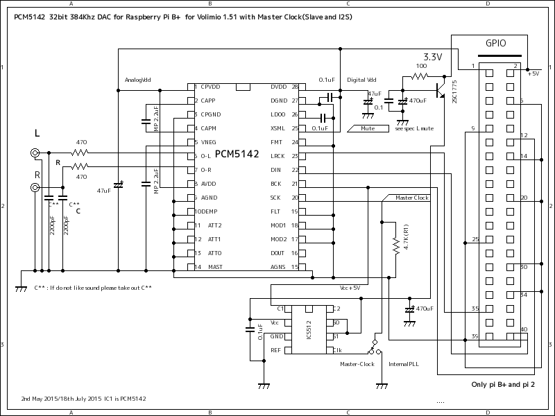 ethernet wiring diagram wiki with Raspberry Pi B Block Diagram on In Poe 4000 Poe Switch moreover EE4214 Project Group 6 besides Symmetrische Signal C3 BCbertragung besides Raspberry Pi B Block Diagram as well Db25 Circuit Diagram.